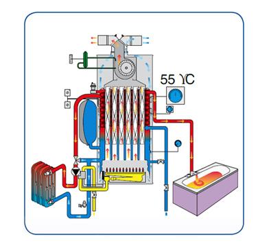 схема газового котла