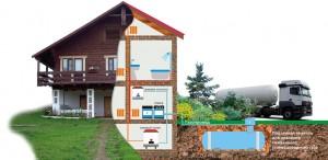 avtonomnaya-gazifikatsiya-doma